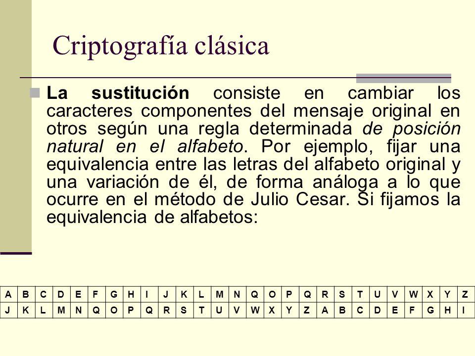 Criptografía clásica La sustitución consiste en cambiar los caracteres componentes del mensaje original en otros según una regla determinada de posición natural en el alfabeto.