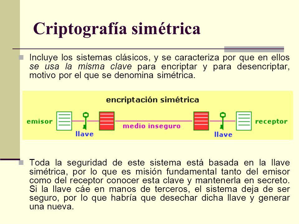 Criptografía simétrica Incluye los sistemas clásicos, y se caracteriza por que en ellos se usa la misma clave para encriptar y para desencriptar, motivo por el que se denomina simétrica.