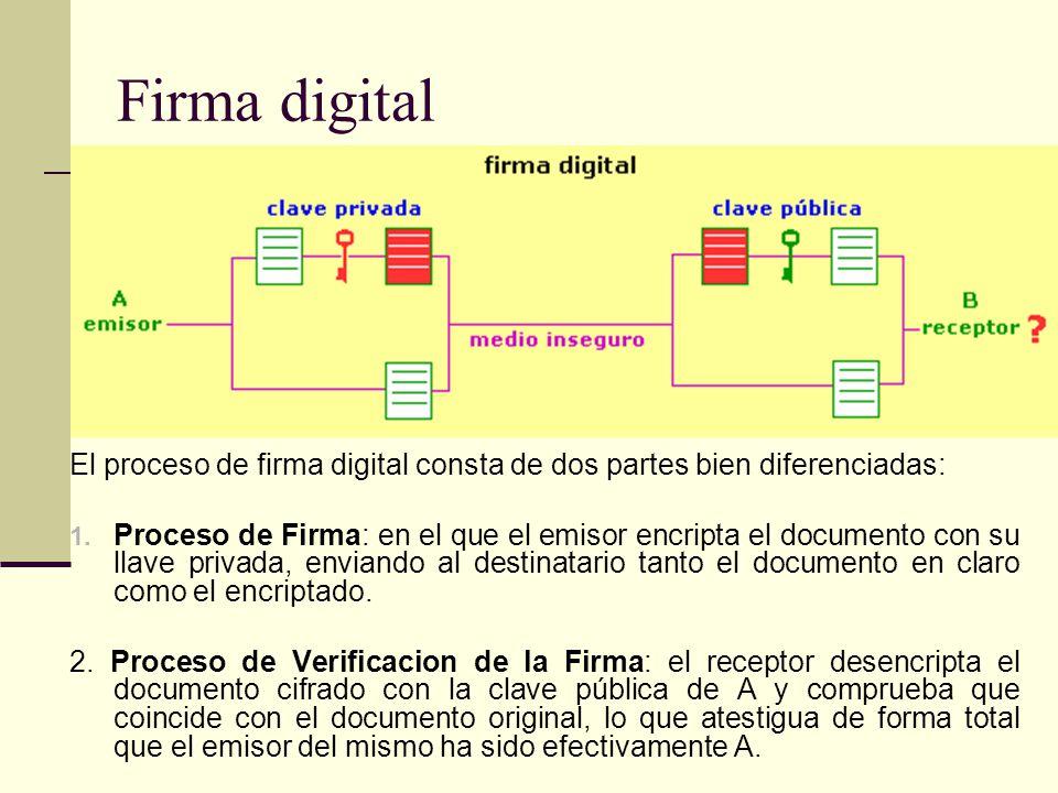 Firma digital El proceso de firma digital consta de dos partes bien diferenciadas: 1.