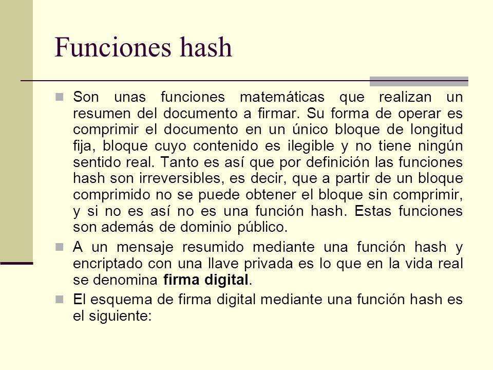 Funciones hash Son unas funciones matemáticas que realizan un resumen del documento a firmar.