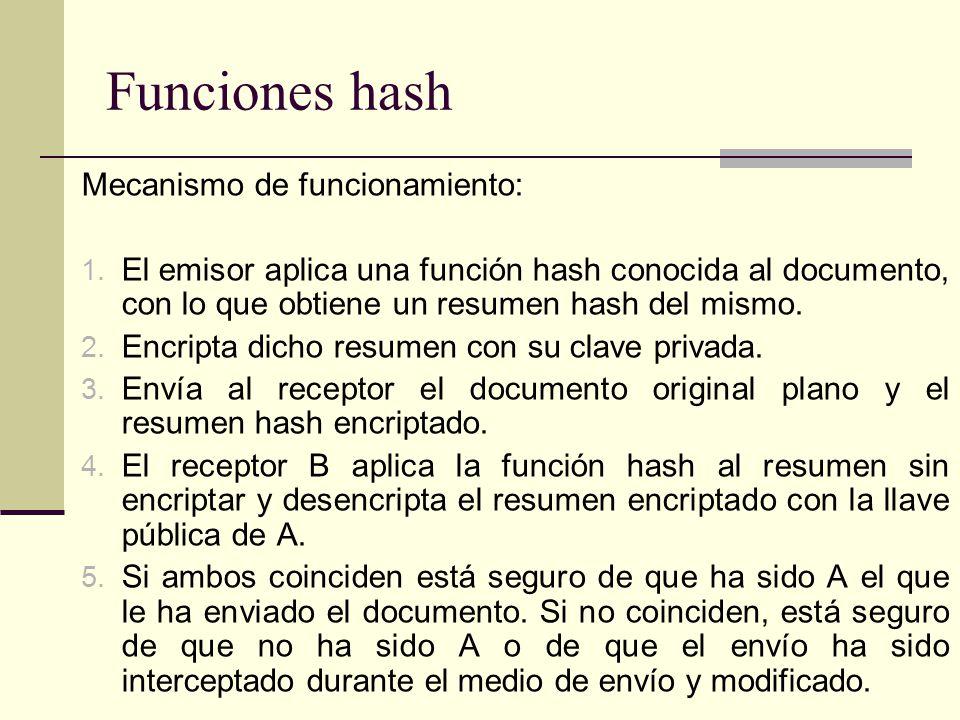 Funciones hash Mecanismo de funcionamiento: 1.