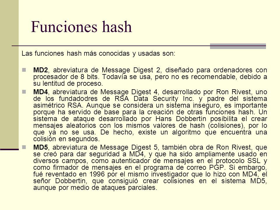 Funciones hash Las funciones hash más conocidas y usadas son: MD2, abreviatura de Message Digest 2, diseñado para ordenadores con procesador de 8 bits.