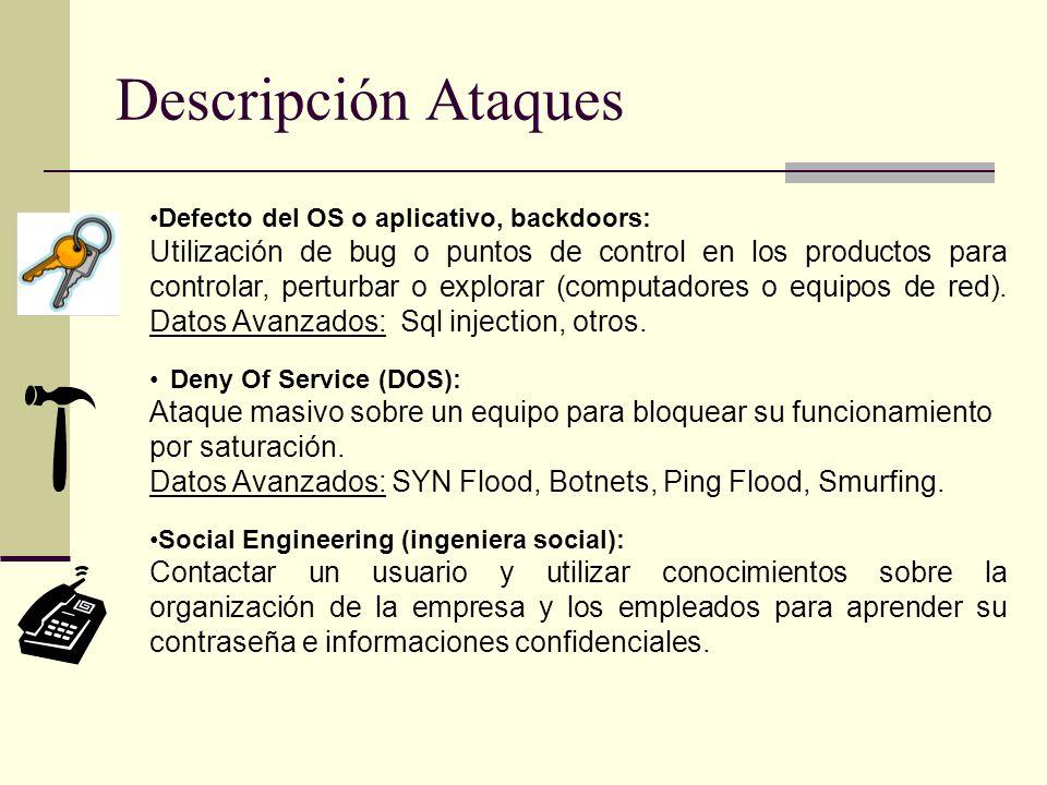 Descripción Ataques Defecto del OS o aplicativo, backdoors: Utilización de bug o puntos de control en los productos para controlar, perturbar o explorar (computadores o equipos de red).