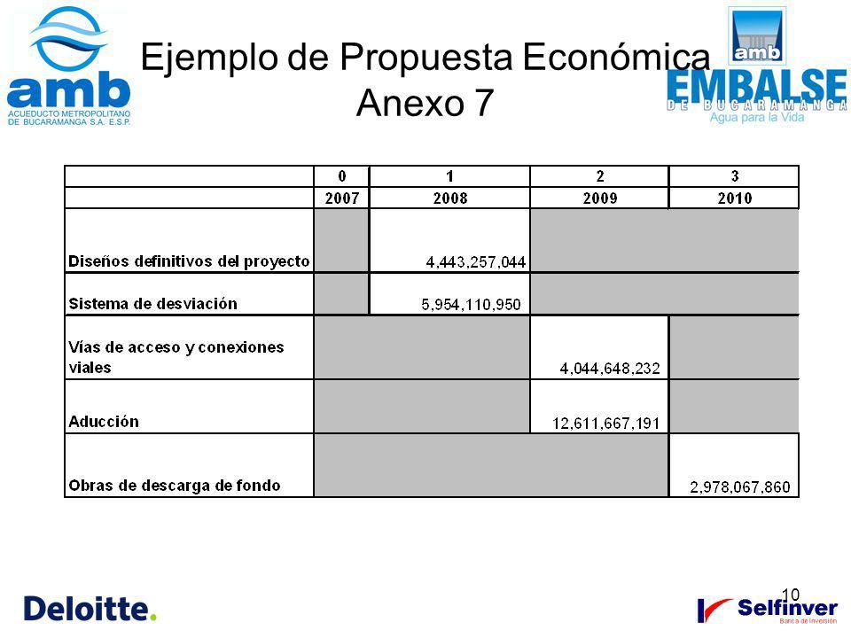 10 Ejemplo de Propuesta Económica Anexo 7