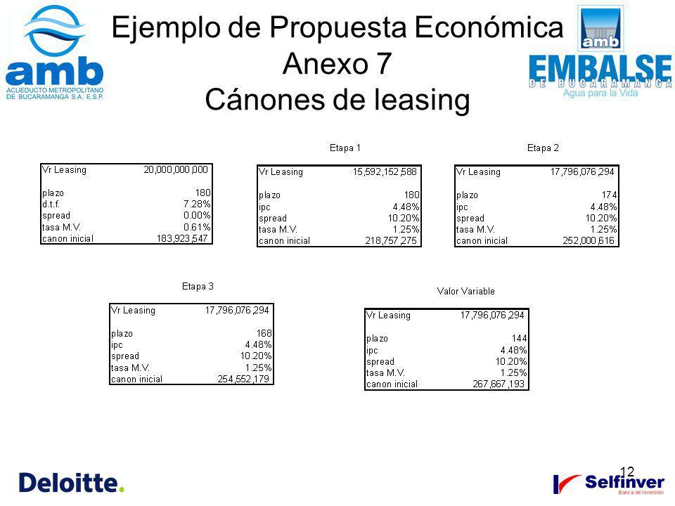 12 Ejemplo de Propuesta Económica Anexo 7 Cánones de leasing