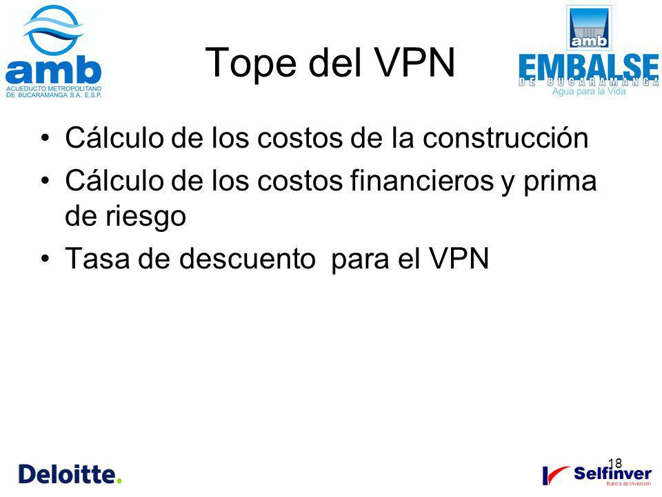 18 Tope del VPN Cálculo de los costos de la construcción Cálculo de los costos financieros y prima de riesgo Tasa de descuento para el VPN