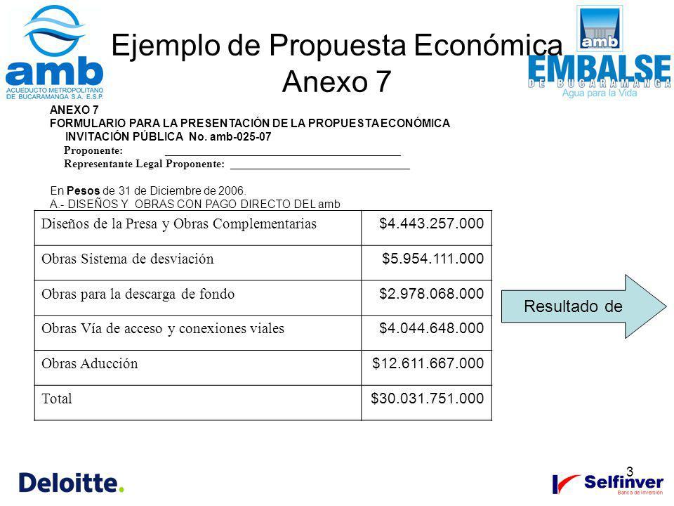 3 Ejemplo de Propuesta Económica Anexo 7 ANEXO 7 FORMULARIO PARA LA PRESENTACIÓN DE LA PROPUESTA ECONÓMICA INVITACIÓN PÚBLICA No. amb-025-07 Proponent