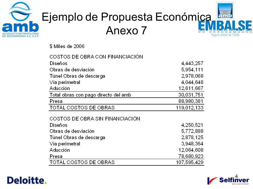 4 Ejemplo de Propuesta Económica Anexo 7