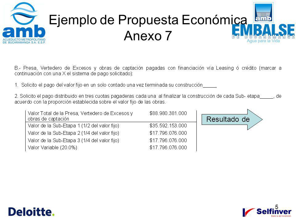 6 Ejemplo de Propuesta Económica Anexo 7 El valor de la presa incluye: –Costo financiero –Prima de riesgo El valor de la presa sin costo financiero es: –$78.680.923.000.oo