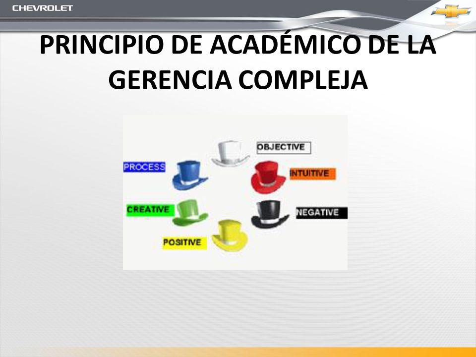PRINCIPIO DE ACADÉMICO DE LA GERENCIA COMPLEJA