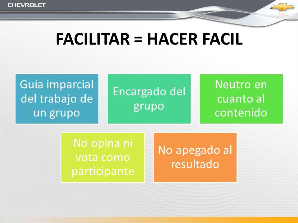 FACILITAR = HACER FACIL Guía imparcial del trabajo de un grupo Encargado del grupo Neutro en cuanto al contenido No opina ni vota como participante No