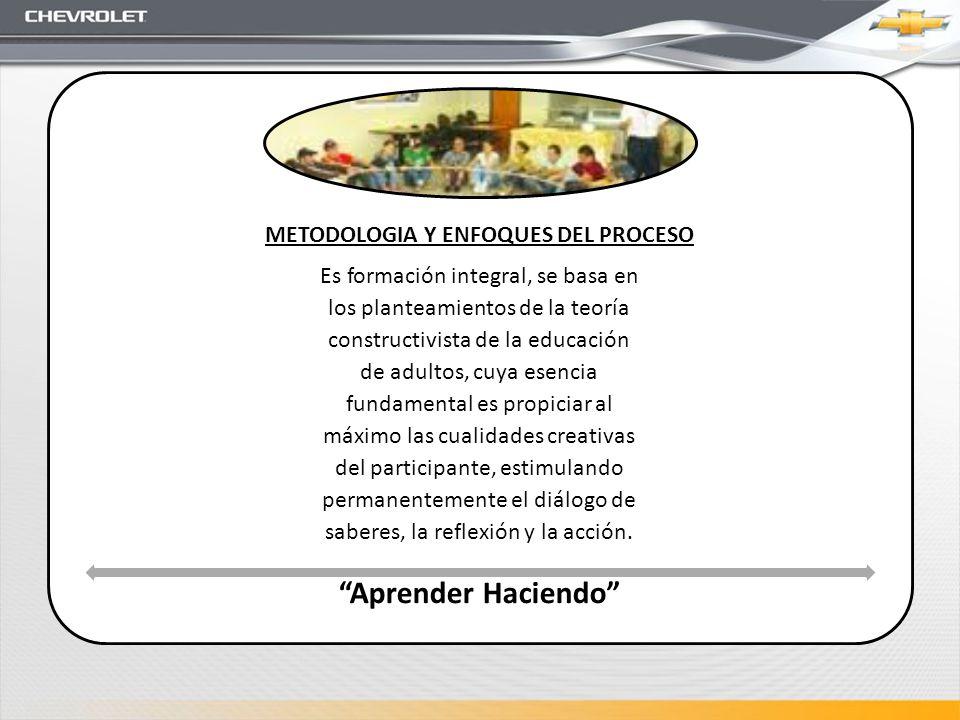 METODOLOGIA Y ENFOQUES DEL PROCESO Es formación integral, se basa en los planteamientos de la teoría constructivista de la educación de adultos, cuya