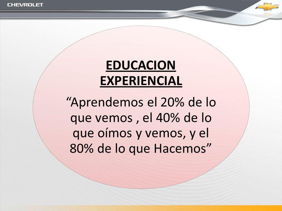 EDUCACION EXPERIENCIAL Aprendemos el 20% de lo que vemos, el 40% de lo que oímos y vemos, y el 80% de lo que Hacemos
