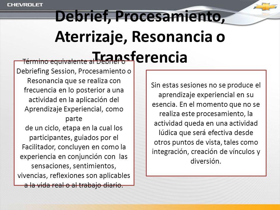 Debrief, Procesamiento, Aterrizaje, Resonancia o Transferencia Término equivalente al Debrief o Debriefing Session, Procesamiento o Resonancia que se