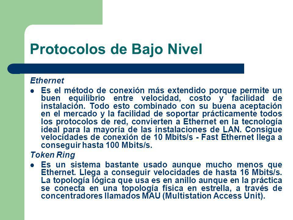 Protocolos de Bajo Nivel Ethernet Es el método de conexión más extendido porque permite un buen equilibrio entre velocidad, costo y facilidad de insta