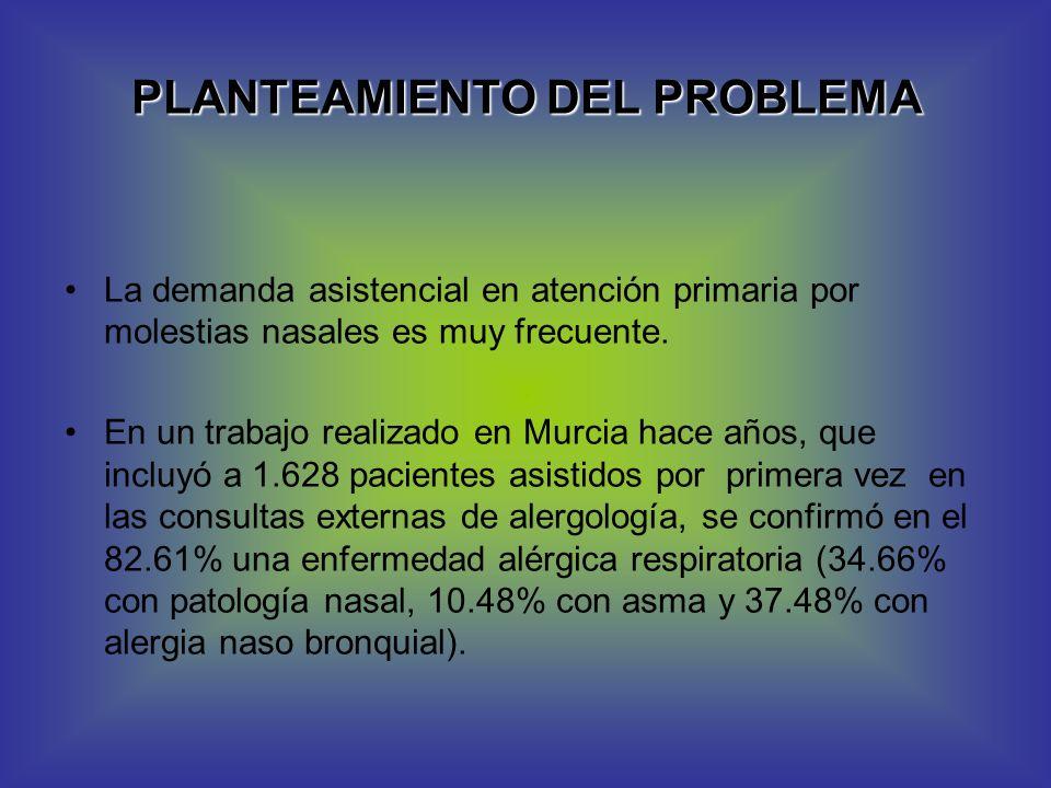 PLANTEAMIENTO DEL PROBLEMA La demanda asistencial en atención primaria por molestias nasales es muy frecuente. En un trabajo realizado en Murcia hace