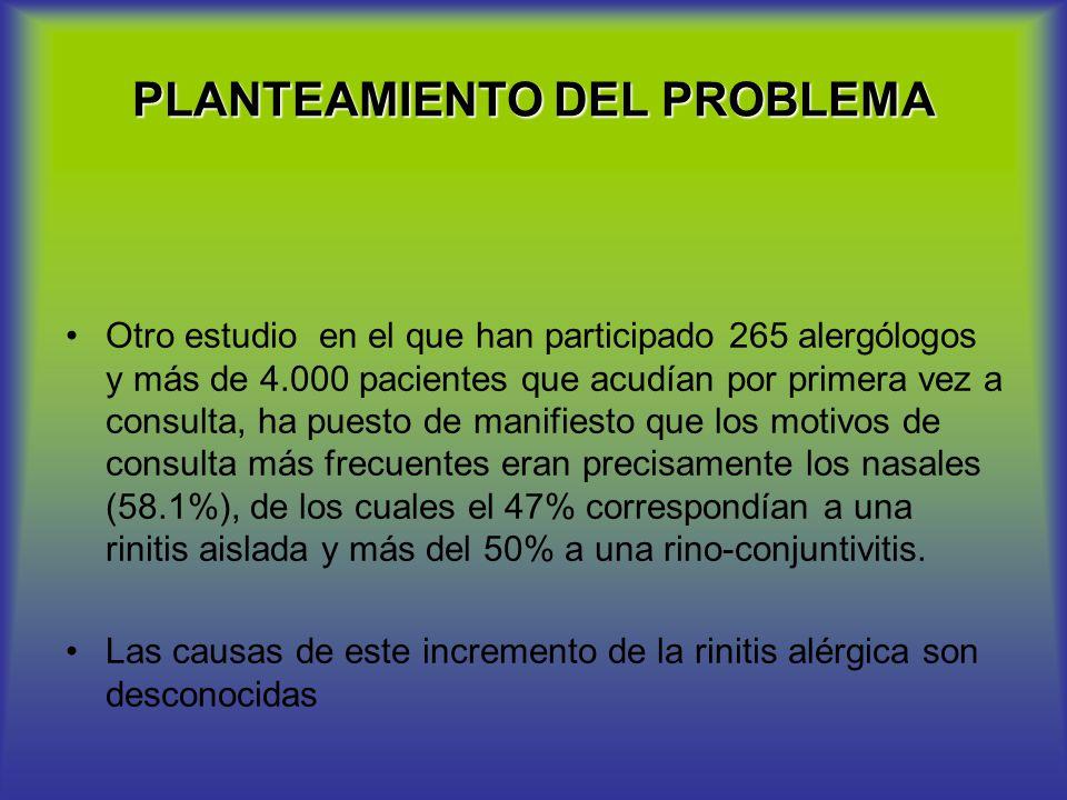 PLANTEAMIENTO DEL PROBLEMA Otro estudio en el que han participado 265 alergólogos y más de 4.000 pacientes que acudían por primera vez a consulta, ha