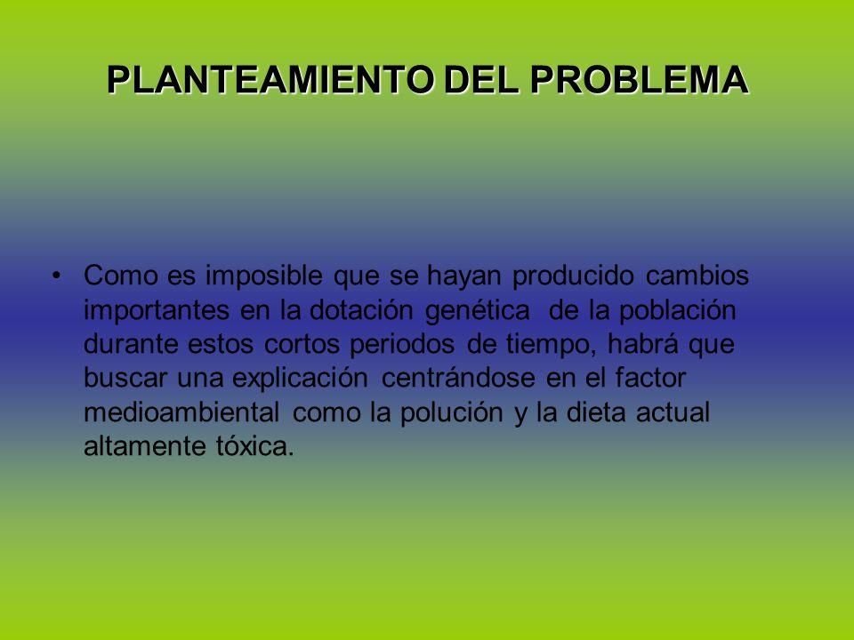 PLANTEAMIENTO DEL PROBLEMA Como es imposible que se hayan producido cambios importantes en la dotación genética de la población durante estos cortos p