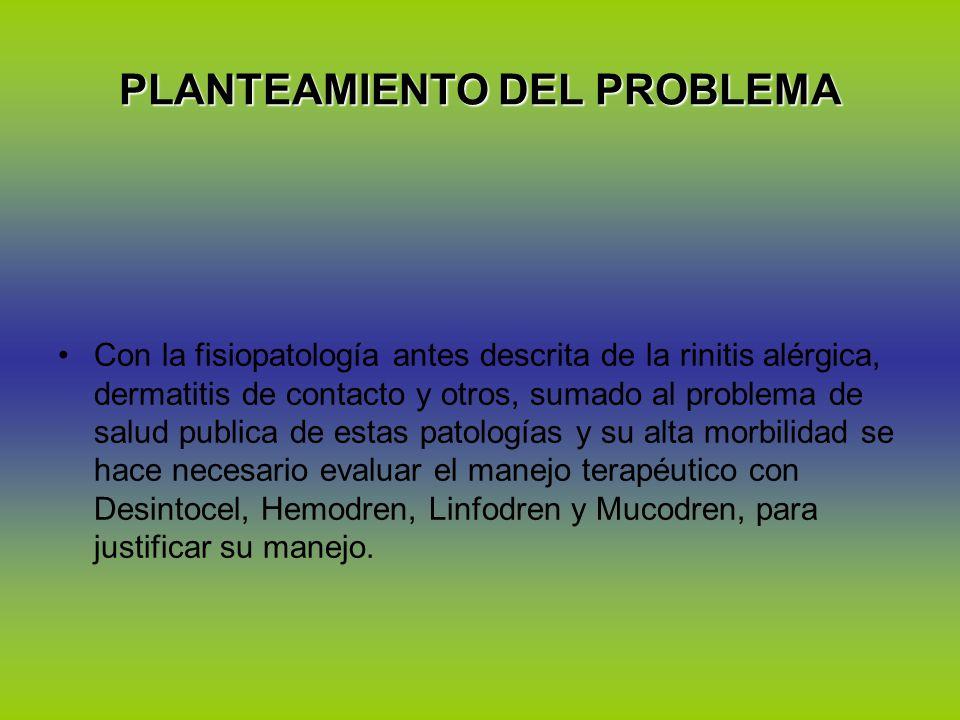 PLANTEAMIENTO DEL PROBLEMA Con la fisiopatología antes descrita de la rinitis alérgica, dermatitis de contacto y otros, sumado al problema de salud pu
