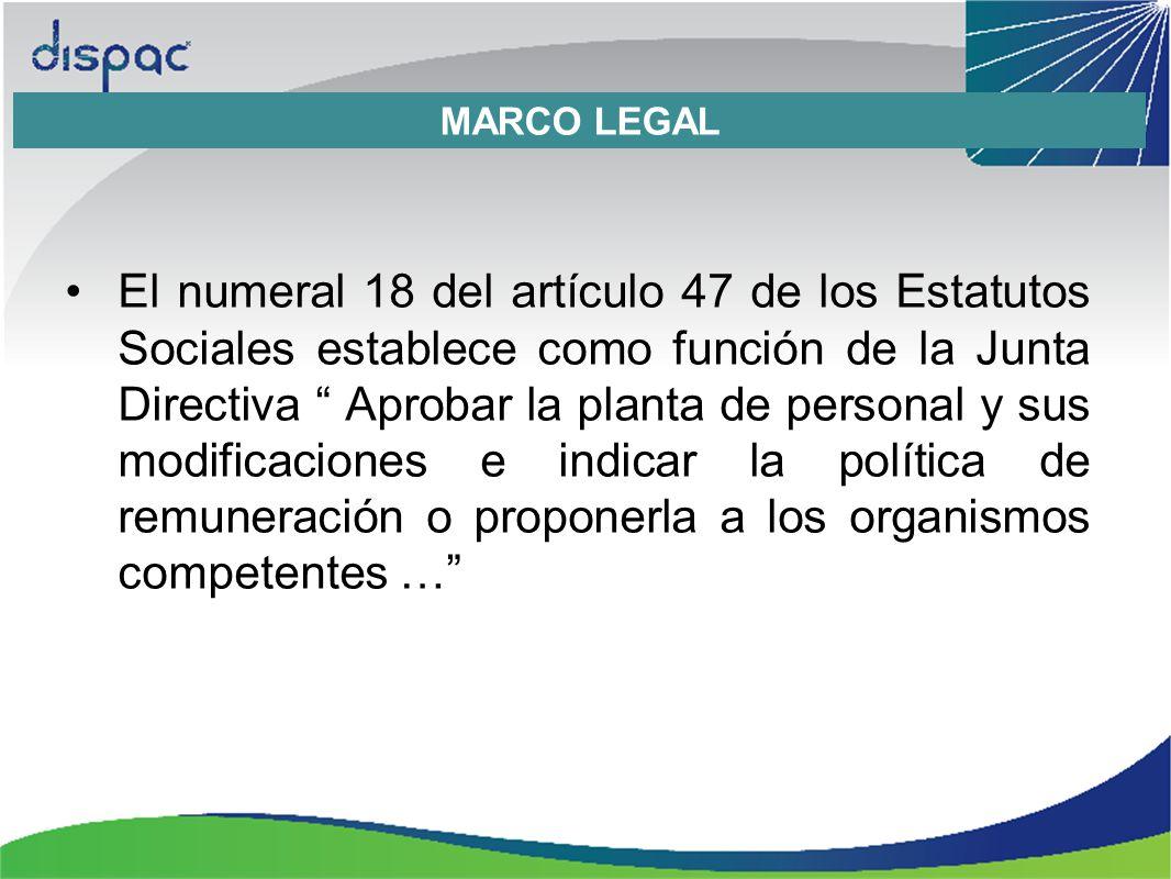 MARCO LEGAL El numeral 18 del artículo 47 de los Estatutos Sociales establece como función de la Junta Directiva Aprobar la planta de personal y sus modificaciones e indicar la política de remuneración o proponerla a los organismos competentes …