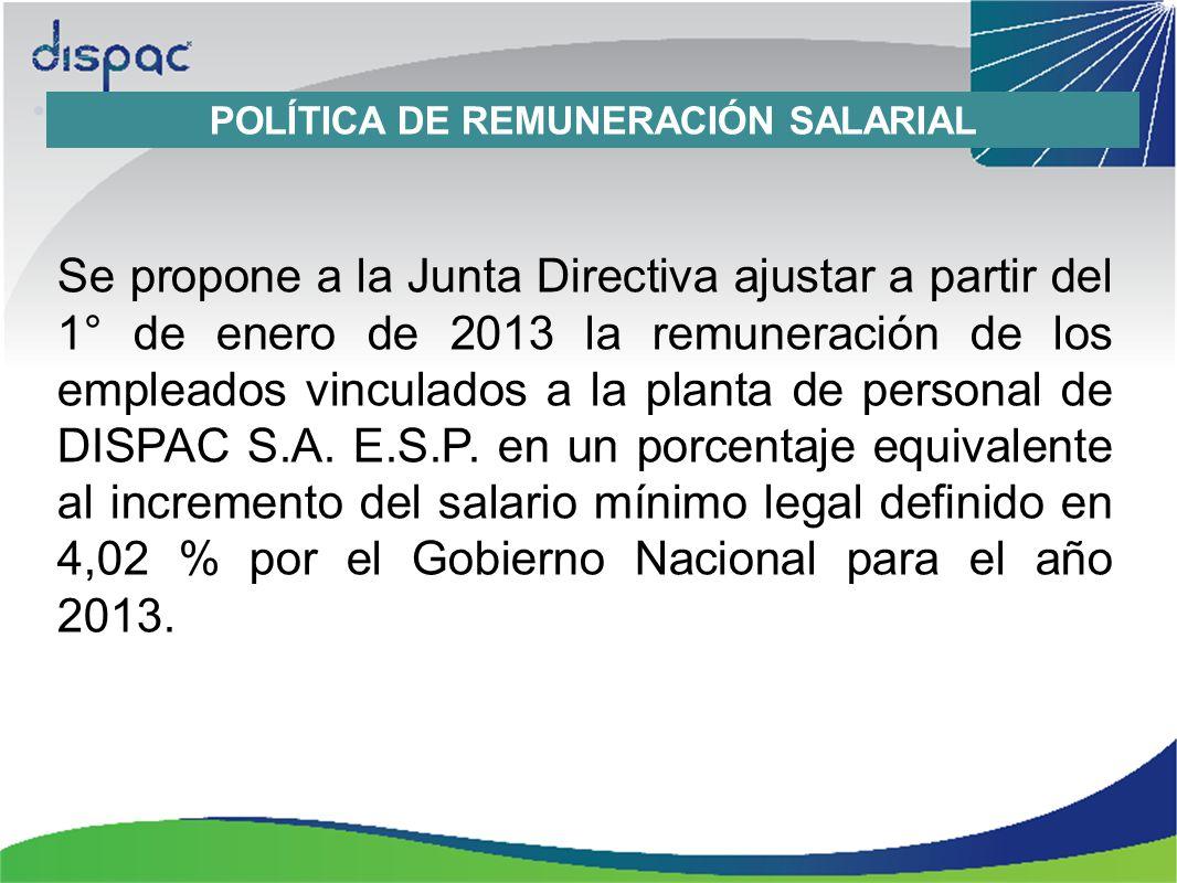 POLÍTICA DE REMUNERACIÓN SALARIAL Se propone a la Junta Directiva ajustar a partir del 1° de enero de 2013 la remuneración de los empleados vinculados a la planta de personal de DISPAC S.A.