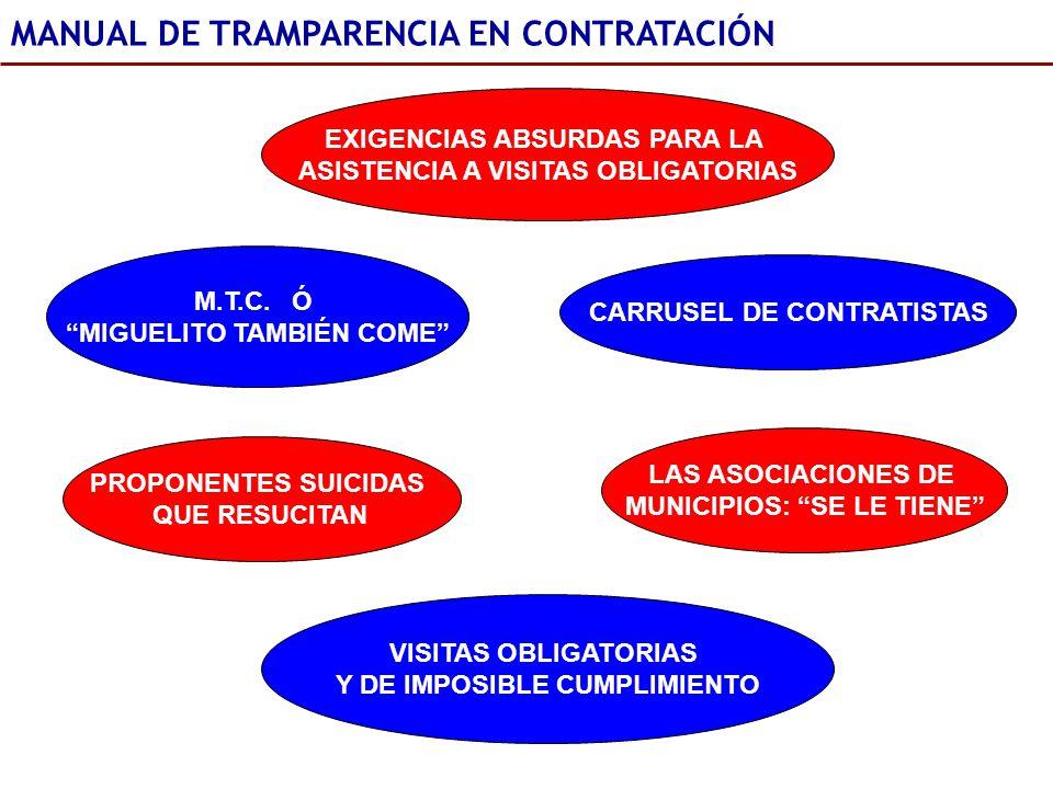 MANUAL DE TRAMPARENCIA EN CONTRATACIÓN LAS ASOCIACIONES DE MUNICIPIOS: SE LE TIENE M.T.C. Ó MIGUELITO TAMBIÉN COME EXIGENCIAS ABSURDAS PARA LA ASISTEN