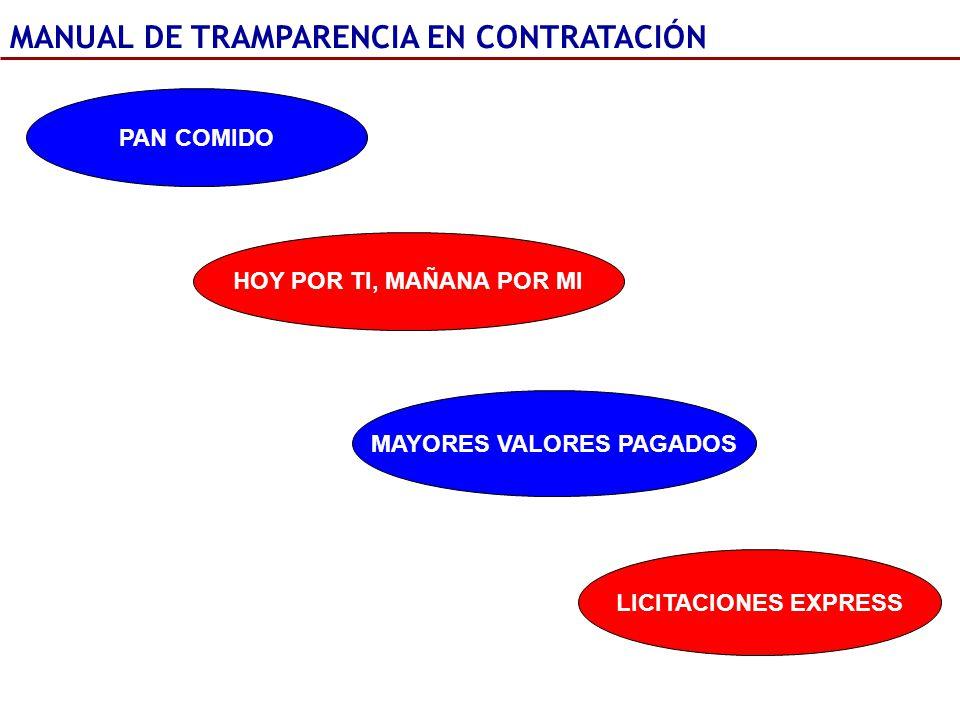 PAN COMIDO MAYORES VALORES PAGADOS HOY POR TI, MAÑANA POR MI MANUAL DE TRAMPARENCIA EN CONTRATACIÓN LICITACIONES EXPRESS