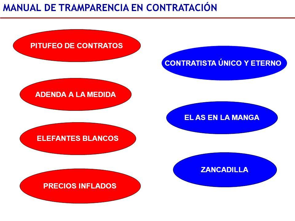 MANUAL DE TRAMPARENCIA EN CONTRATACIÓN PITUFEO DE CONTRATOS ZANCADILLA PRECIOS INFLADOS ELEFANTES BLANCOS CONTRATISTA ÚNICO Y ETERNO ADENDA A LA MEDID