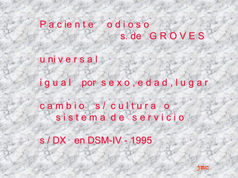 PACIENTE ODIOSO u ODIADO Sindrome de G R O V E S 1978 1-Groves E. Taking care of the hated patient- N.Engl.J.Med. 298, 883-887,1978 2-Suarez M. PIEL,