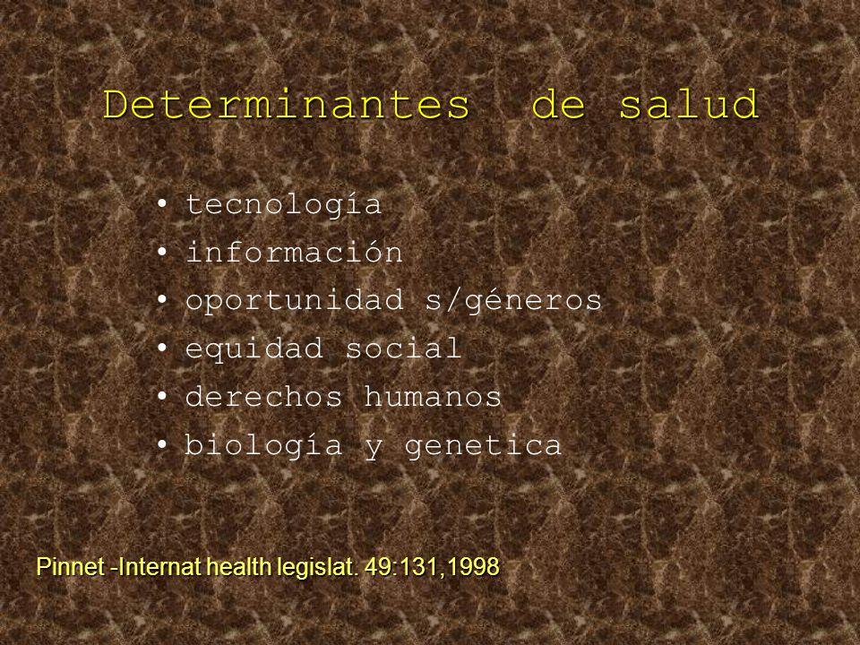 Determinantes de salud estilo de vida medio ambiente sistema sanitario socioeconómico educación edad poblacional Pinnet -Internat health legislat. 49: