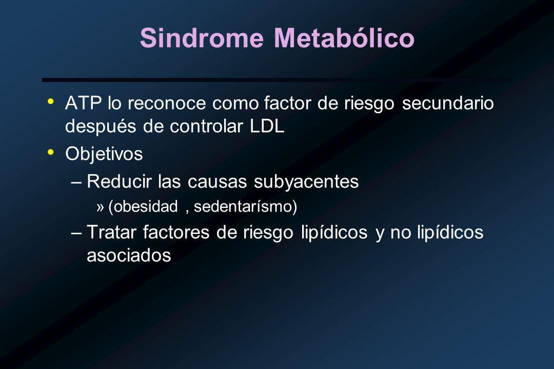 Sindrome Metabólico ATP lo reconoce como factor de riesgo secundario después de controlar LDL Objetivos –Reducir las causas subyacentes »(obesidad, sedentarísmo) –Tratar factores de riesgo lipídicos y no lipídicos asociados