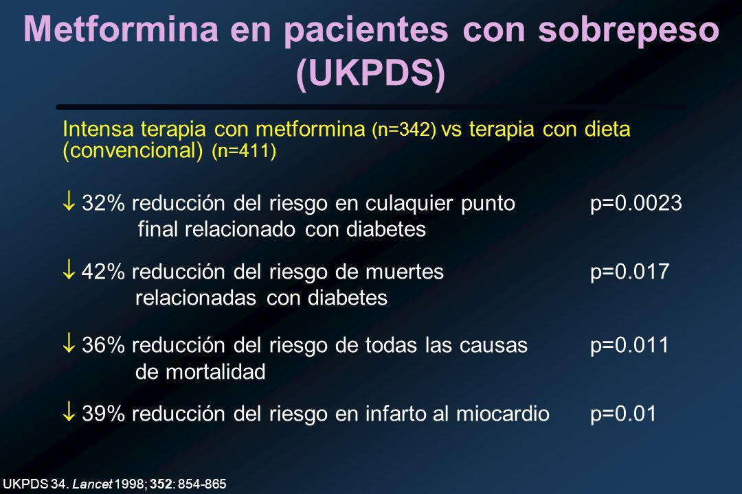 Metformina en pacientes con sobrepeso (UKPDS) Intensa terapia con metformina (n=342) vs terapia con dieta (convencional) (n=411) 32% reducción del riesgo en culaquier puntop=0.0023 final relacionado con diabetes 42% reducción del riesgo de muertes p=0.017 relacionadas con diabetes 36% reducción del riesgo de todas las causas p=0.011 de mortalidad 39% reducción del riesgo en infarto al miocardiop=0.01 UKPDS 34.