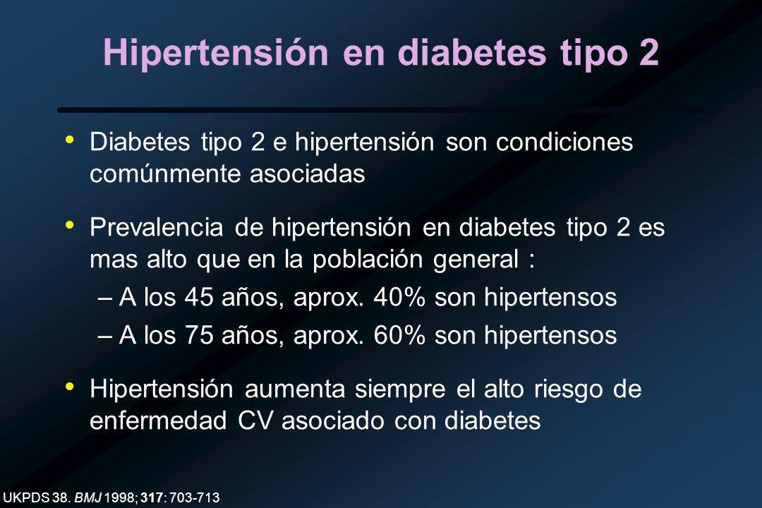 Hipertensión en diabetes tipo 2 Diabetes tipo 2 e hipertensión son condiciones comúnmente asociadas Prevalencia de hipertensión en diabetes tipo 2 es mas alto que en la población general : –A los 45 años, aprox.