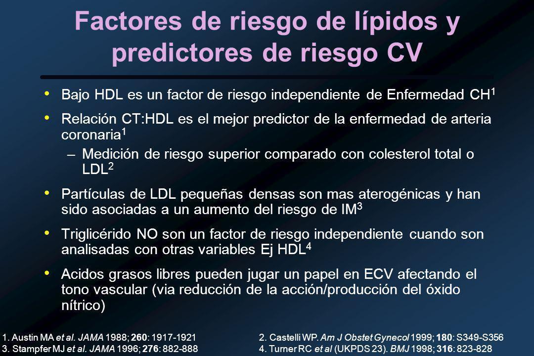Factores de riesgo de lípidos y predictores de riesgo CV Bajo HDL es un factor de riesgo independiente de Enfermedad CH 1 Relación CT:HDL es el mejor predictor de la enfermedad de arteria coronaria 1 –Medición de riesgo superior comparado con colesterol total o LDL 2 Partículas de LDL pequeñas densas son mas aterogénicas y han sido asociadas a un aumento del riesgo de IM 3 Triglicérido NO son un factor de riesgo independiente cuando son analisadas con otras variables Ej HDL 4 Acidos grasos libres pueden jugar un papel en ECV afectando el tono vascular (via reducción de la acción/producción del óxido nítrico) 1.