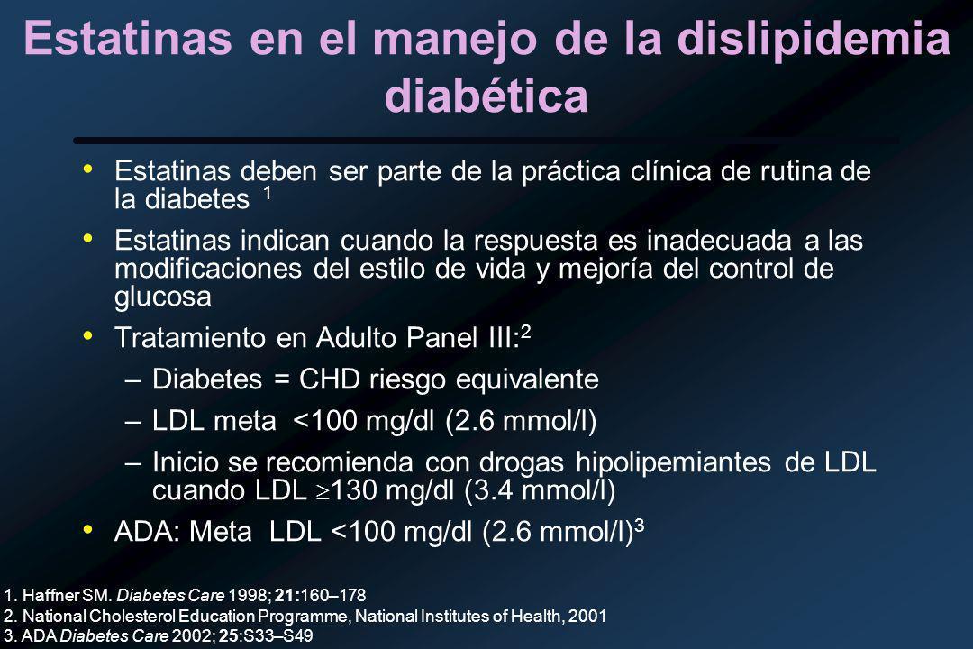 Estatinas en el manejo de la dislipidemia diabética Estatinas deben ser parte de la práctica clínica de rutina de la diabetes 1 Estatinas indican cuando la respuesta es inadecuada a las modificaciones del estilo de vida y mejoría del control de glucosa Tratamiento en Adulto Panel III: 2 –Diabetes = CHD riesgo equivalente –LDL meta <100 mg/dl (2.6 mmol/l) –Inicio se recomienda con drogas hipolipemiantes de LDL cuando LDL 130 mg/dl (3.4 mmol/l) ADA: Meta LDL <100 mg/dl (2.6 mmol/l) 3 1.