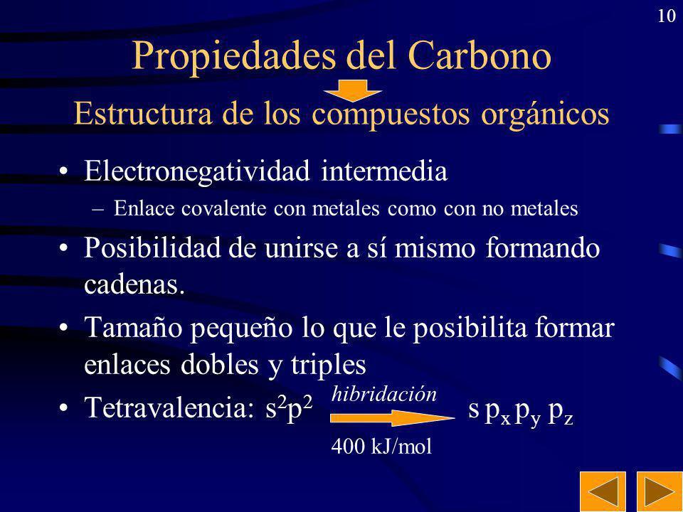 9 Actividad: Dados los siguientes compuestos, identifica cuales de ellos son compuestos orgánicos: CH 3 -COOH; CaCO 3 ; KCN; CH 3 -CN; NH 4 Cl; CH 3 -