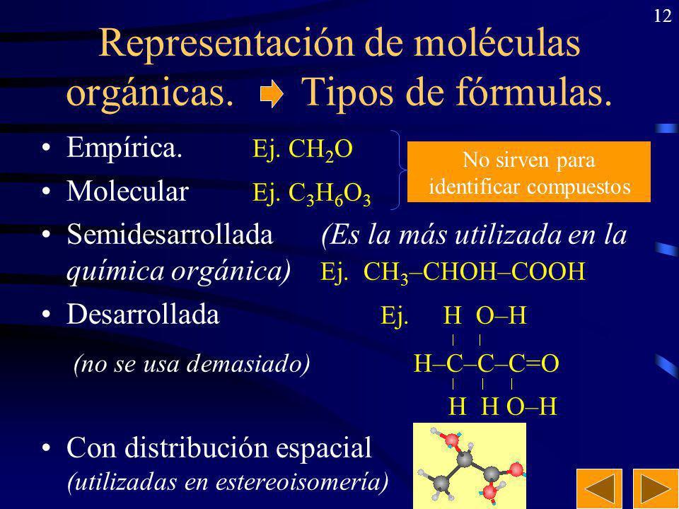 11 Tipos de enlace Enlace simple: Los cuatro pares de electrones se comparten con cuatro átomos distintos. Ejemplo: CH 4, CH 3 –CH 3 Enlace doble: Hay