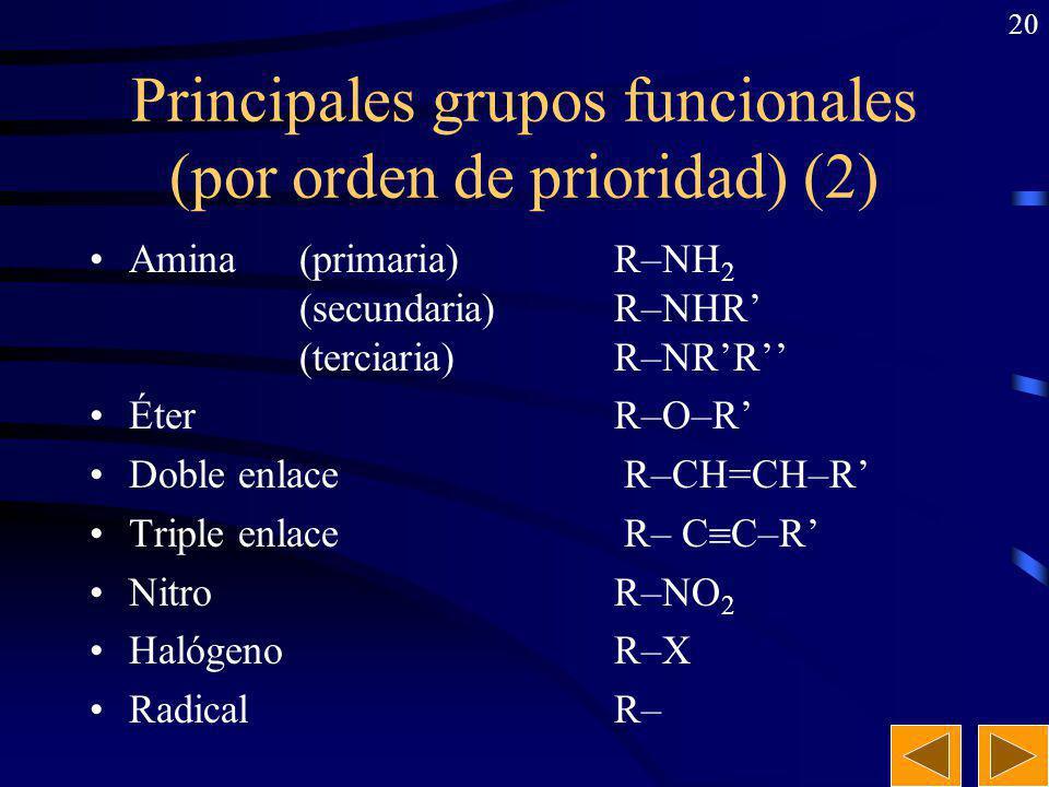 19 Principales grupos funcionales (por orden de prioridad) (1) Ácido carboxílicoR–COOH ÉsterR–COOR AmidaR–CONRR NitriloR–C N AldehídoR–CH=O CetonaR–CO–R AlcoholR–OH FenolOH