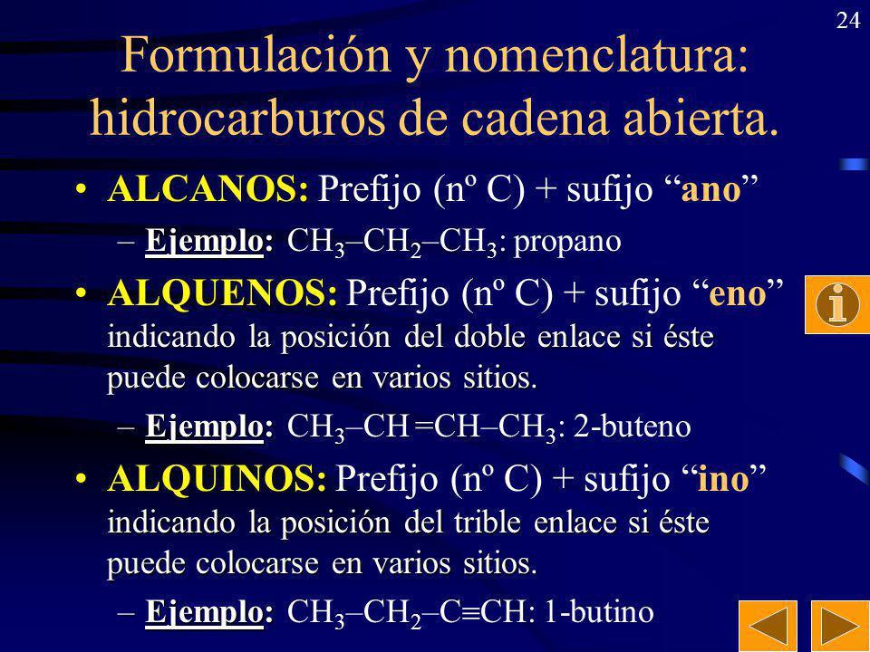 23 Formulación y nomenclatura: Prefijos según nº de átomos de C. Nº átomos C PrefijoNº átomos C Prefijo 1 met 2 et 3 prop 4 but 5 pent Nº átomos C Pre