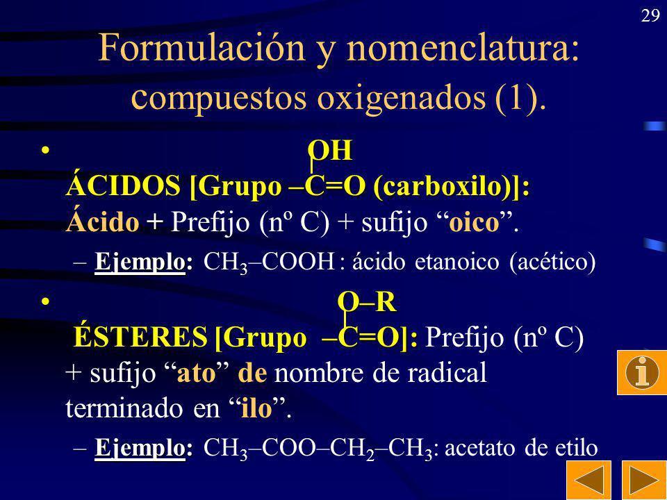 28 hexano 1,4-hexadiino 1-buteno 3-metil-pentano 2,4-dimetil- 2-penteno Ejercicio: Nombrar los siguientes hidrocarburos: CH 3 –CH 2 –CH 2 – CH 2 –CH 2