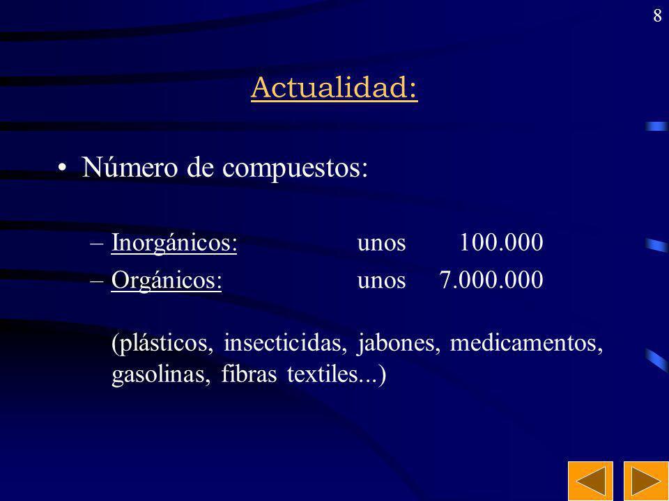 8 Actualidad: Número de compuestos: –Inorgánicos: unos100.000 –Orgánicos: unos 7.000.000 (plásticos, insecticidas, jabones, medicamentos, gasolinas, fibras textiles...)