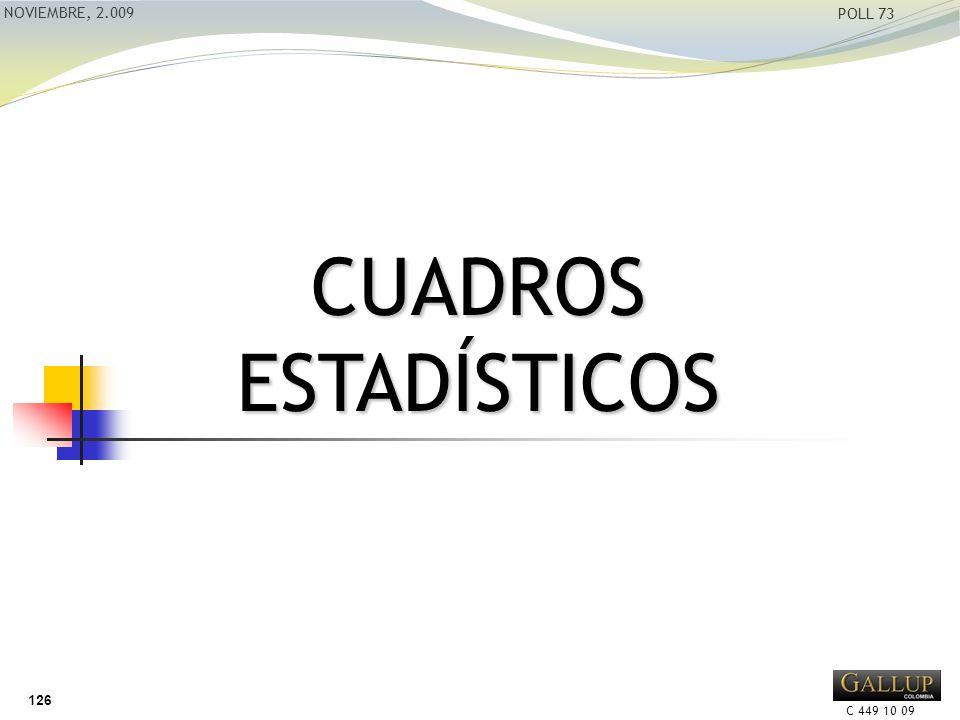 C 449 10 09 NOVIEMBRE, 2.009 POLL 73 CUADROS ESTADÍSTICOS 126