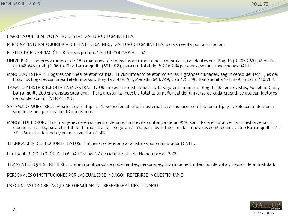 C 449 10 09 NOVIEMBRE, 2.009 POLL 73 EMPRESA QUE REALIZO LA ENCUESTA: GALLUP COLOMBIA LTDA.