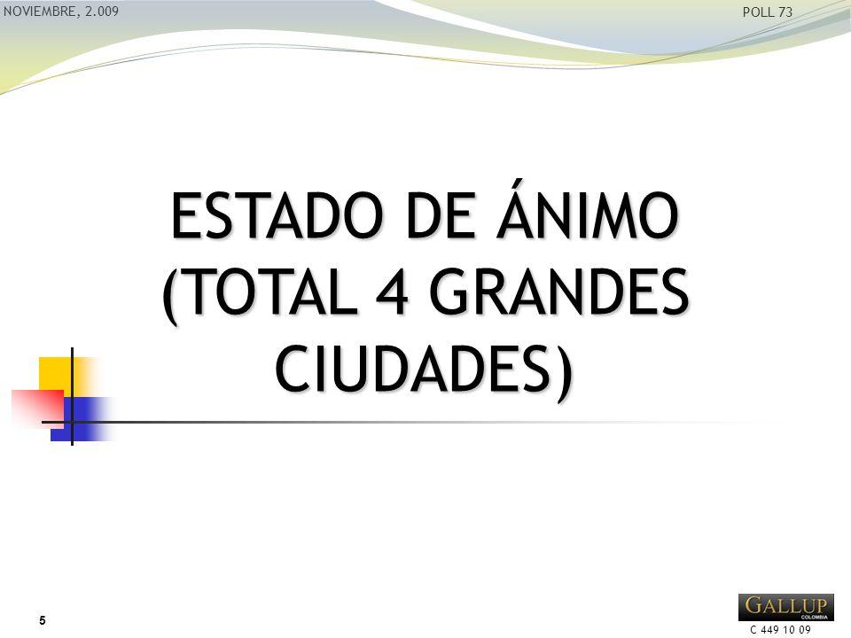 C 449 10 09 NOVIEMBRE, 2.009 POLL 73 ESTADO DE ÁNIMO (TOTAL 4 GRANDES CIUDADES) 5