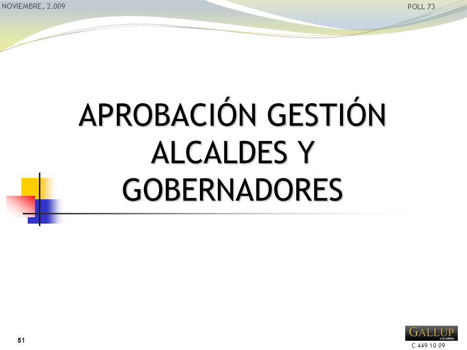 C 449 10 09 NOVIEMBRE, 2.009 POLL 73 APROBACIÓN GESTIÓN ALCALDES Y GOBERNADORES 51
