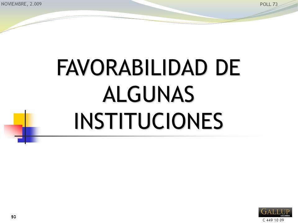 C 449 10 09 NOVIEMBRE, 2.009 POLL 73 FAVORABILIDAD DE ALGUNAS INSTITUCIONES 93