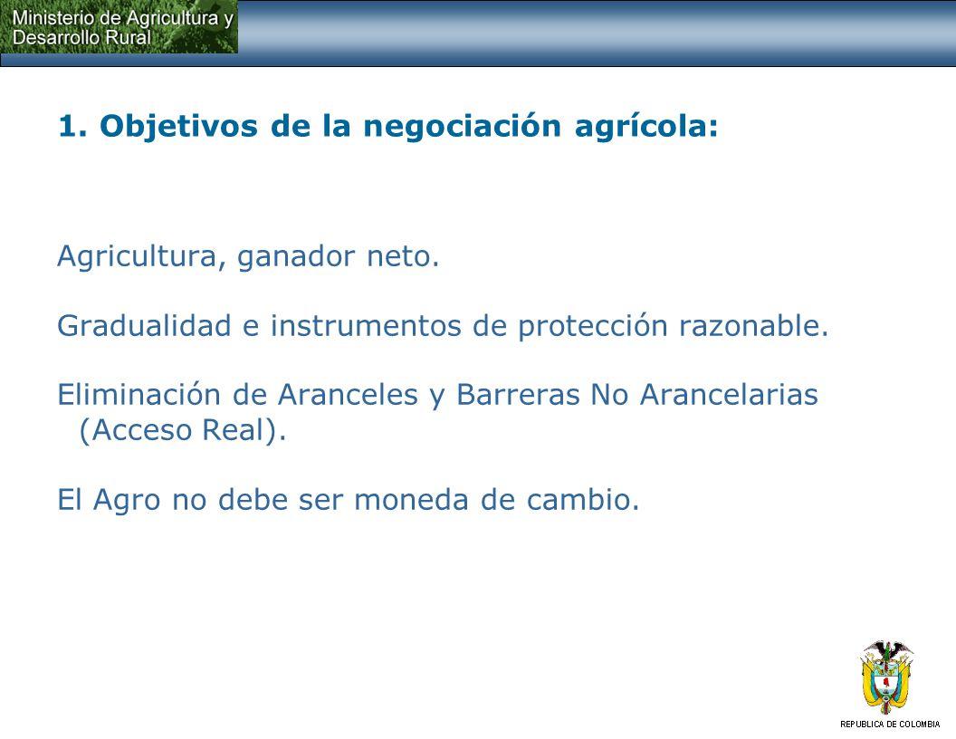 1. Objetivos de la negociación agrícola: Agricultura, ganador neto. Gradualidad e instrumentos de protección razonable. Eliminación de Aranceles y Bar