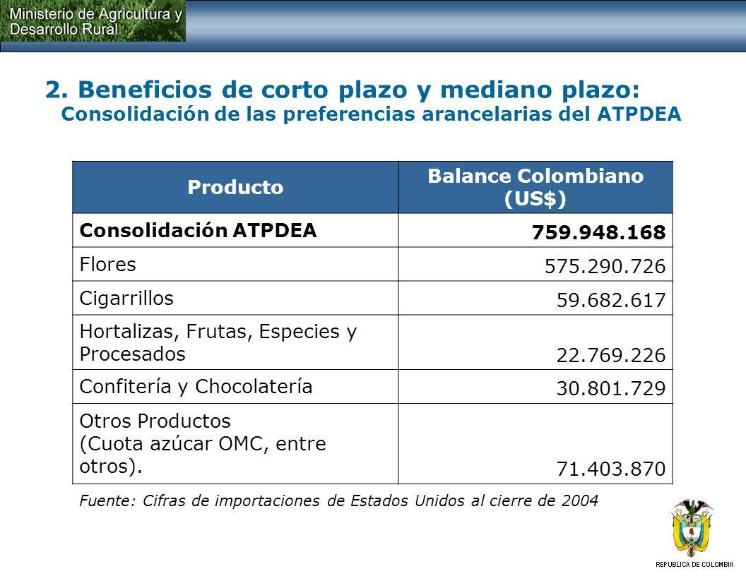 2. Beneficios de corto plazo y mediano plazo: Consolidación de las preferencias arancelarias del ATPDEA Producto Balance Colombiano (US$) Consolidació