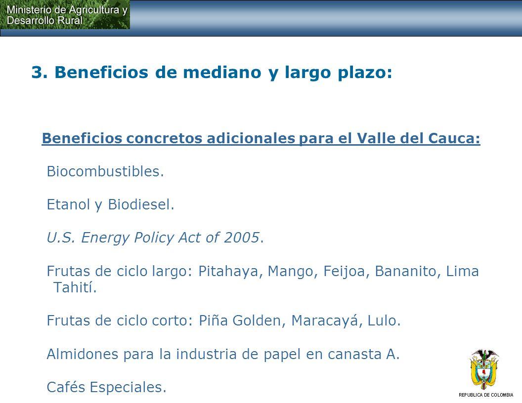 3. Beneficios de mediano y largo plazo: Beneficios concretos adicionales para el Valle del Cauca: Biocombustibles. Etanol y Biodiesel. U.S. Energy Pol
