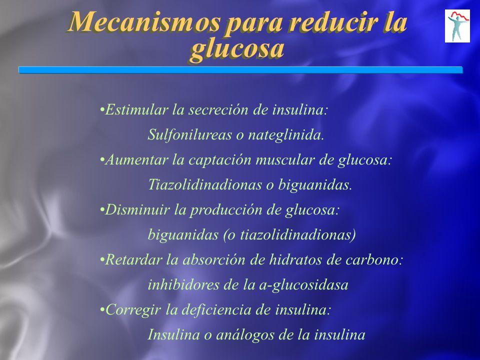 Mecanismos para reducir la glucosa Estimular la secreción de insulina: Sulfonilureas o nateglinida. Aumentar la captación muscular de glucosa: Tiazoli